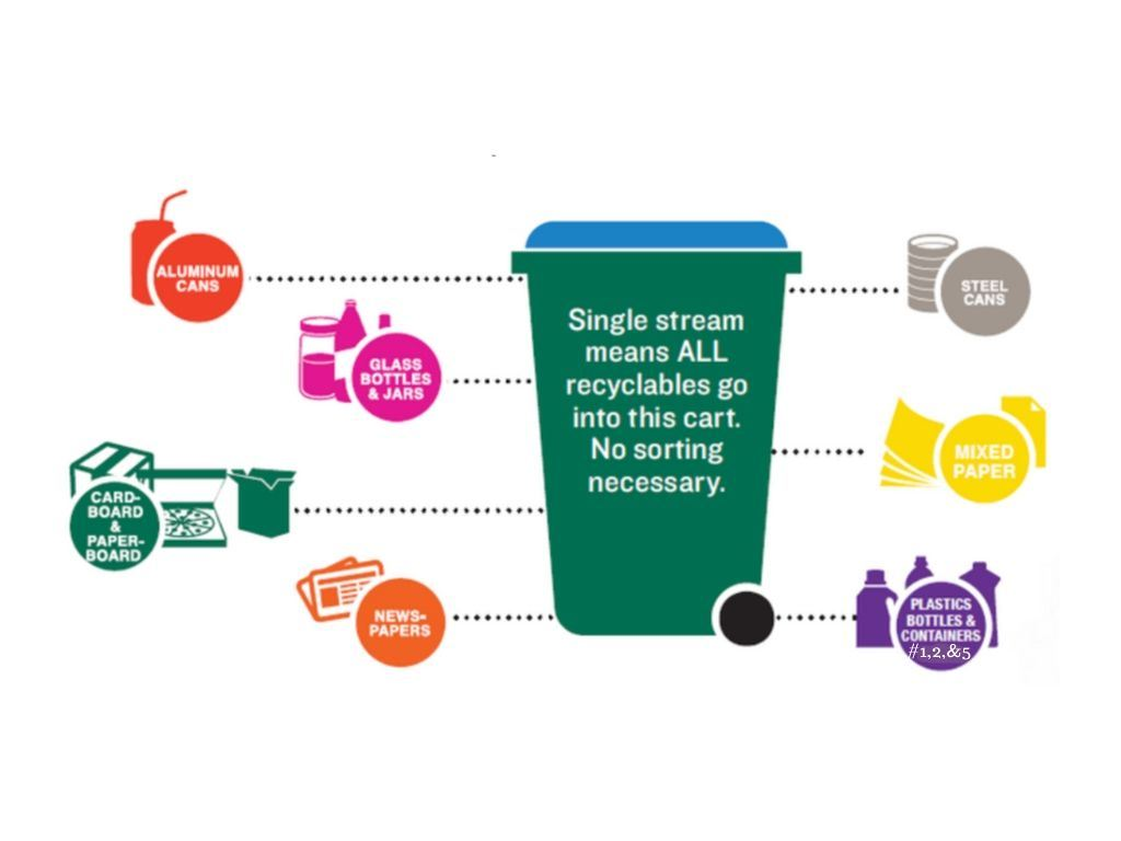 1 page_ Automated _Single Stream_ Recycling Program